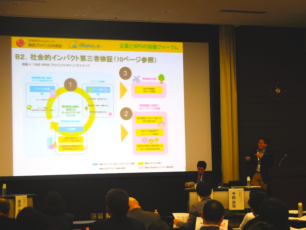 第一部報告(レポート共著説明)SAVE JAPANプロジェクトのインパクトマップ